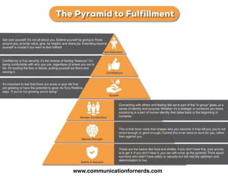 Pyramid To Fulfillment - Katrina Razavi
